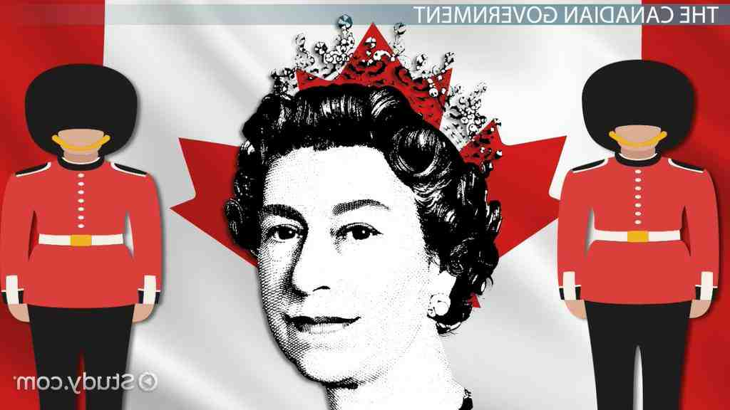 Who is the King or Queen of Canada?